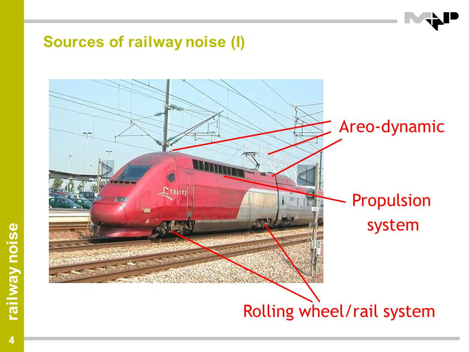 Sources of railway noise (I)