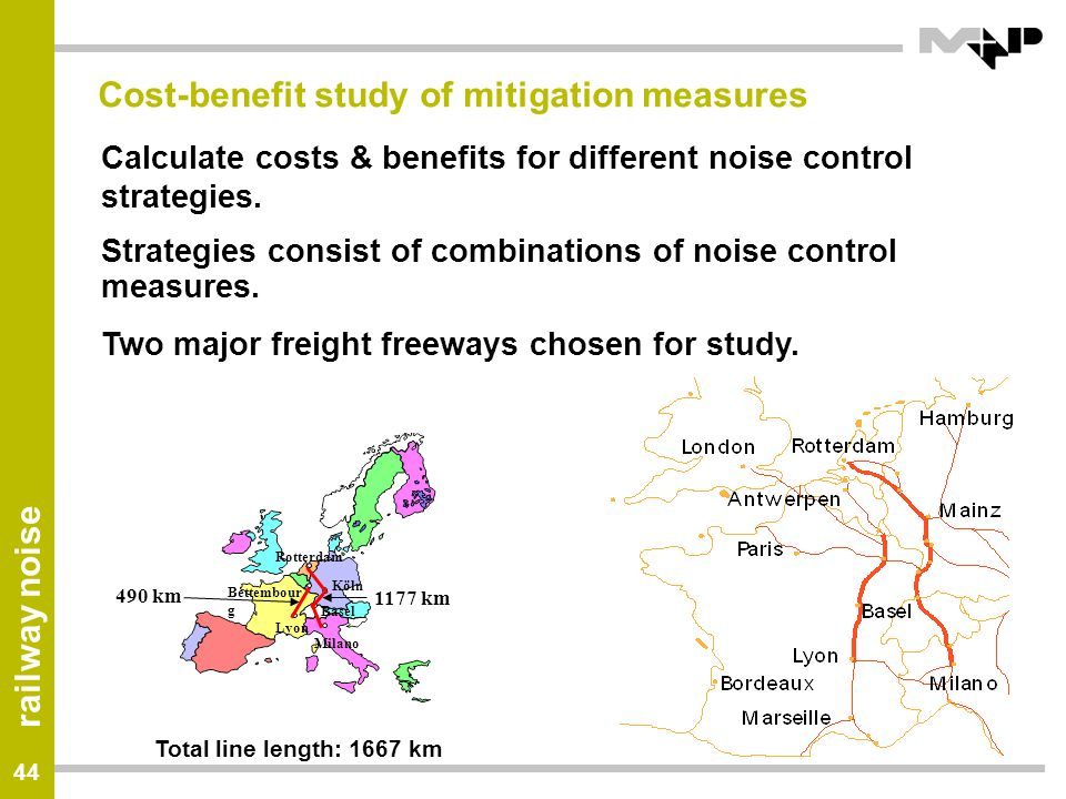 Cost-benefit study of mitigation measures