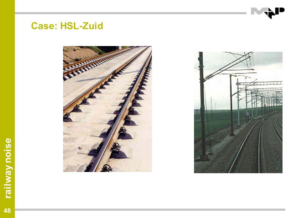 Case: HSL-Zuid