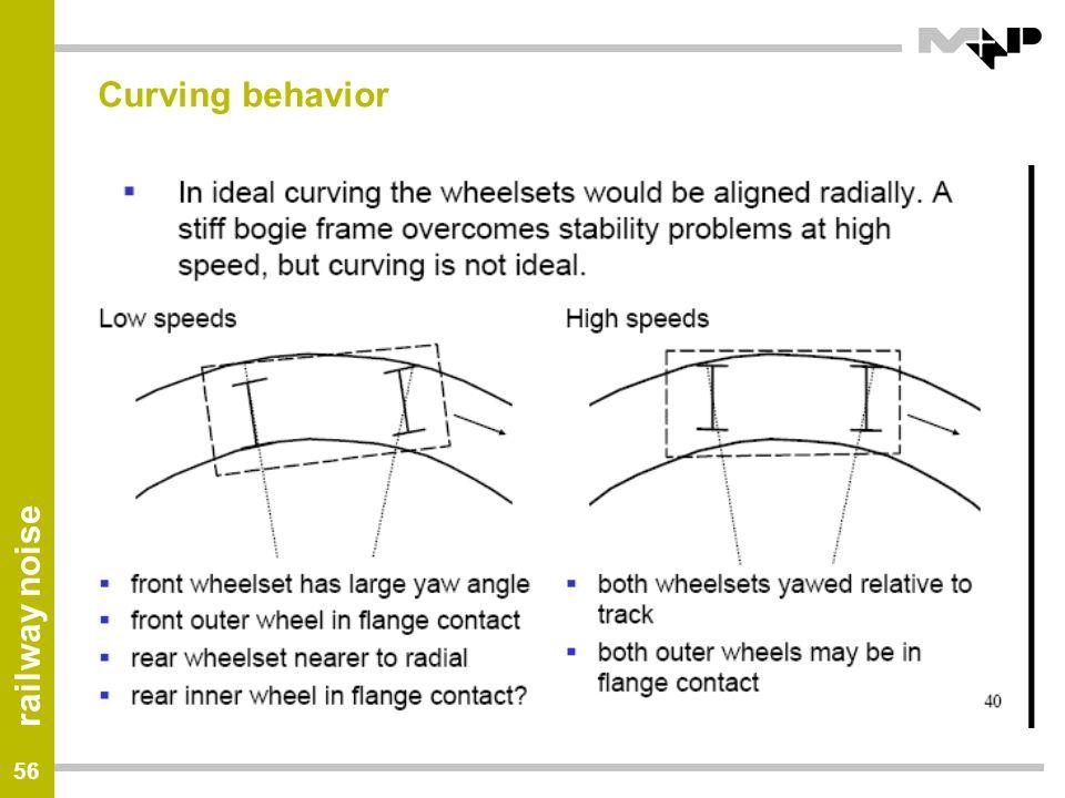 Curving behavior