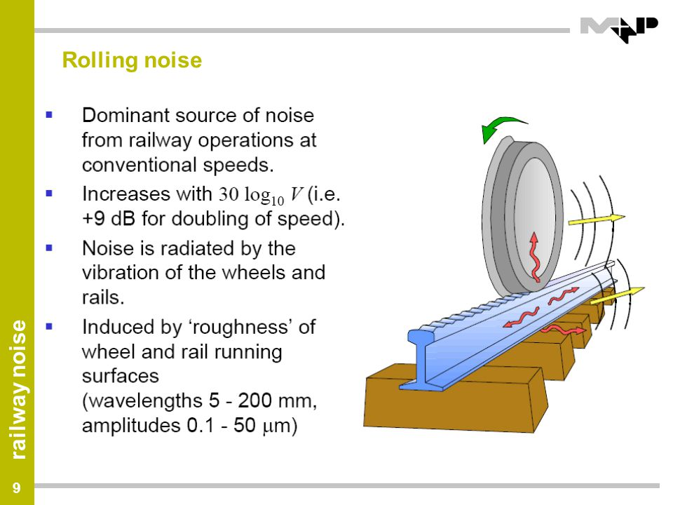 Rolling noise