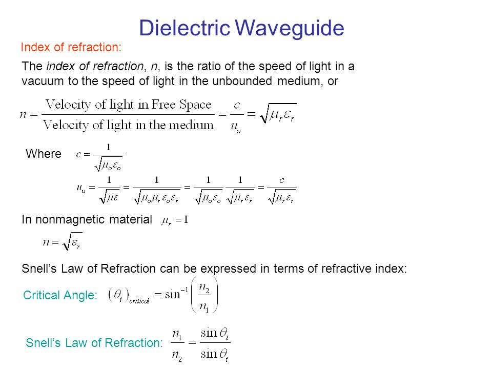 Dielectric Waveguide Index of refraction: