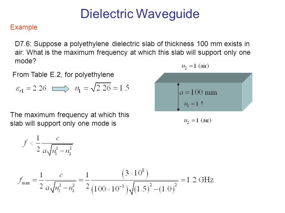 Dielectric Waveguide Example