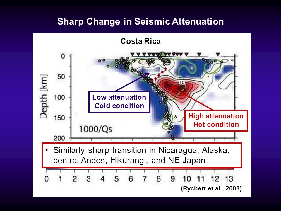 Sharp Change in Seismic Attenuation