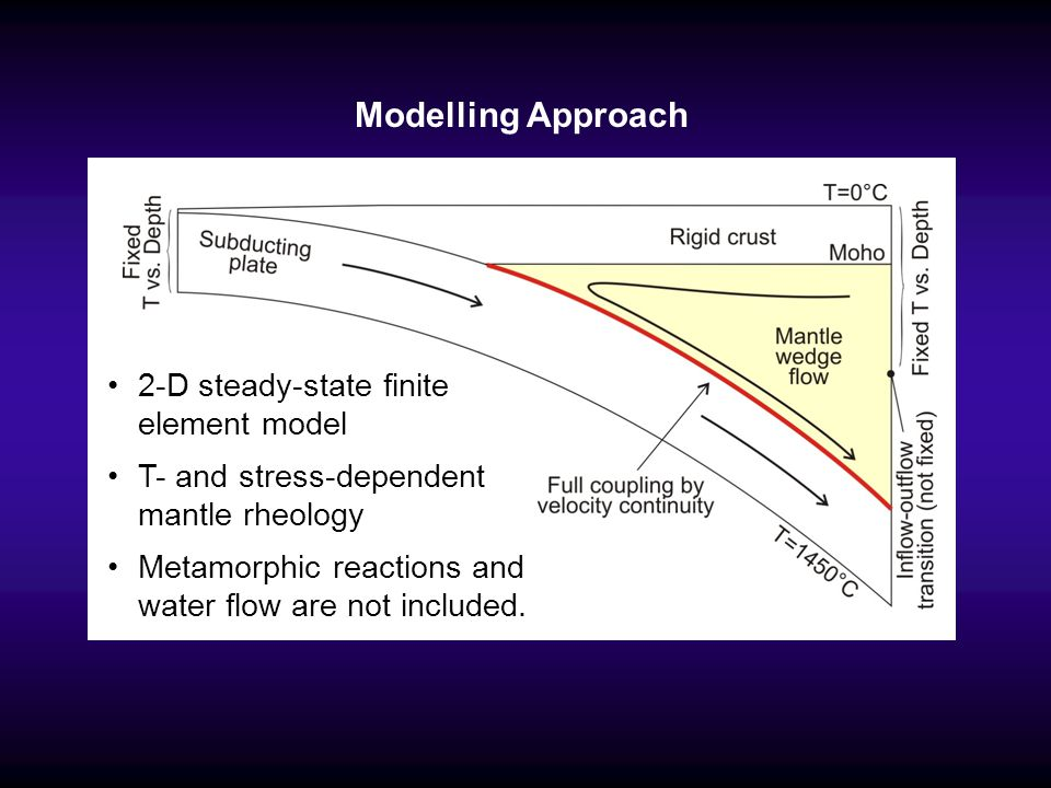 Modelling Approach 2-D steady-state finite element model