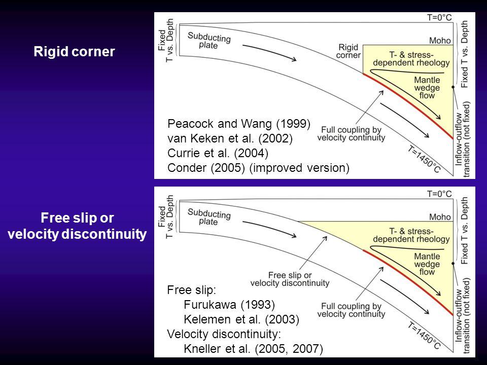 velocity discontinuity