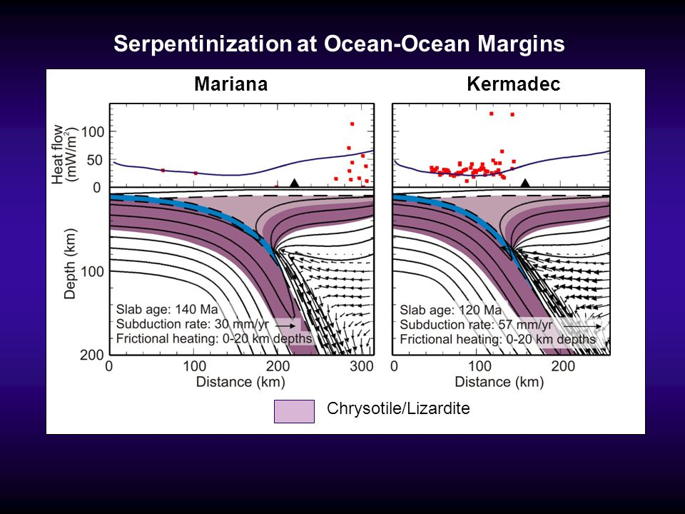 Serpentinization at Ocean-Ocean Margins