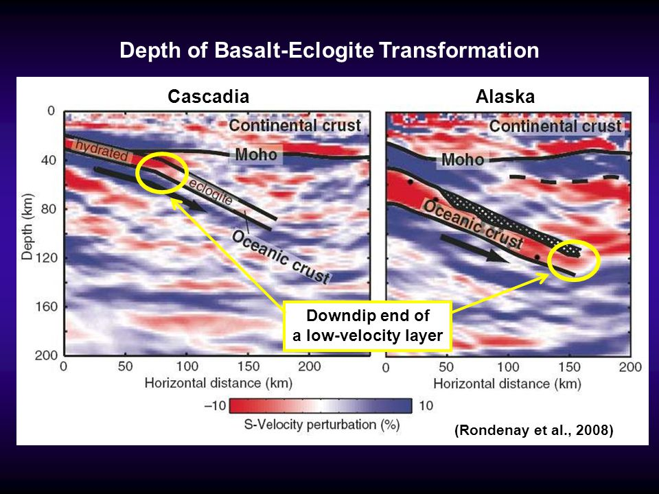 Depth of Basalt-Eclogite Transformation