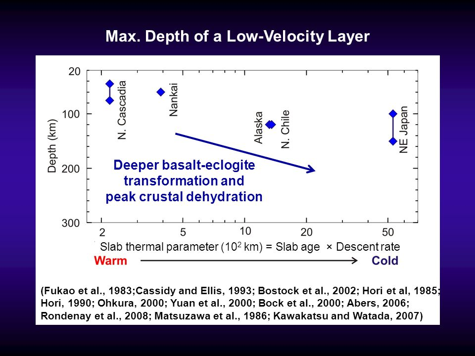 Max. Depth of a Low-Velocity Layer