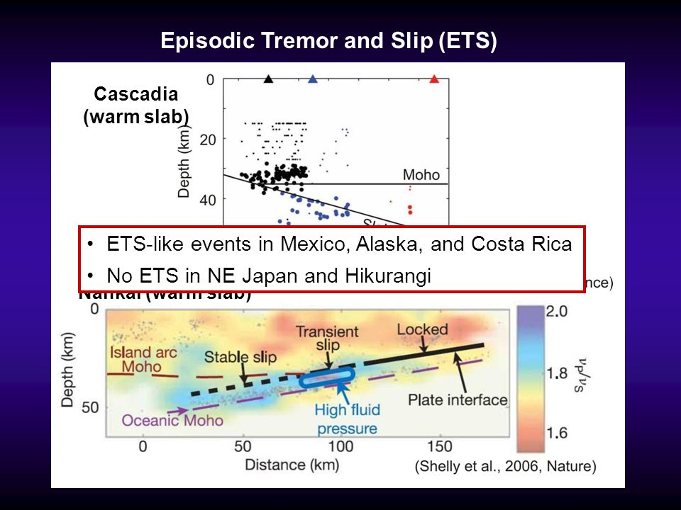 Episodic Tremor and Slip (ETS)