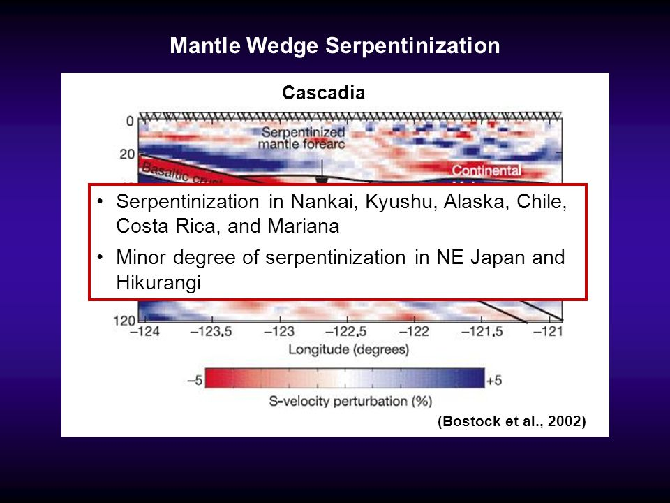 Mantle Wedge Serpentinization