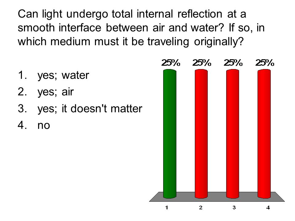 Can light undergo total internal reflection at a smooth interface between air and water If so, in which medium must it be traveling originally