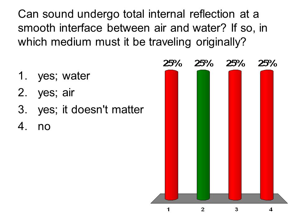 Can sound undergo total internal reflection at a smooth interface between air and water If so, in which medium must it be traveling originally