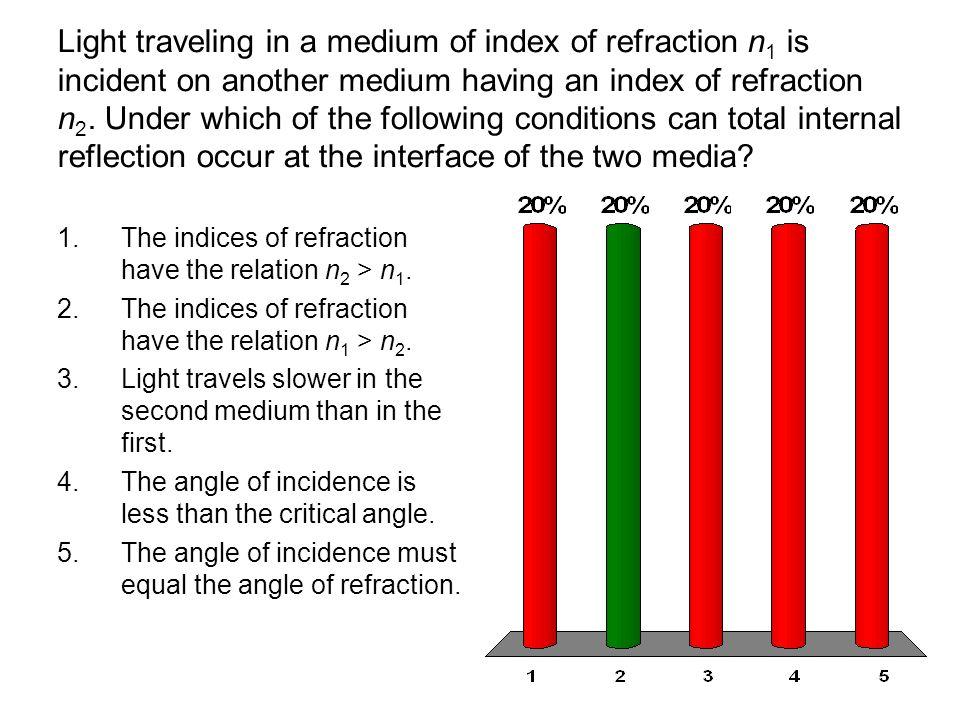 Light traveling in a medium of index of refraction n1 is incident on another medium having an index of refraction n2. Under which of the following conditions can total internal reflection occur at the interface of the two media