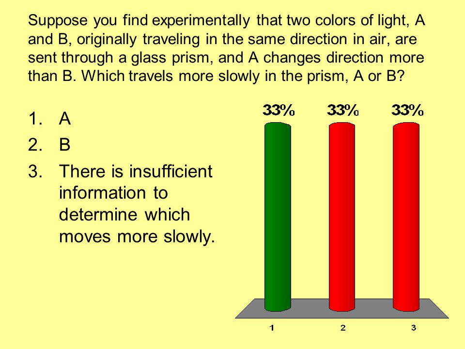Suppose you find experimentally that two colors of light, A and B, originally traveling in the same direction in air, are sent through a glass prism, and A changes direction more than B. Which travels more slowly in the prism, A or B