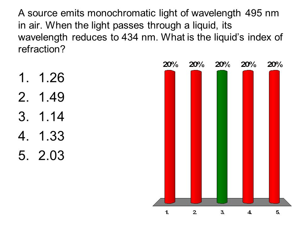 A source emits monochromatic light of wavelength 495 nm in air