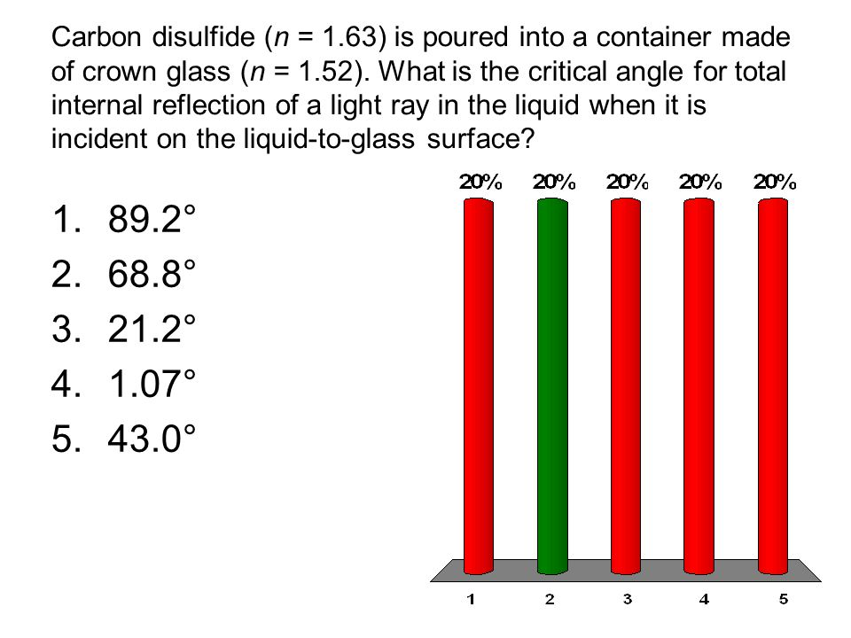 Carbon disulfide (n = 1.63) is poured into a container made of crown glass (n = 1.52). What is the critical angle for total internal reflection of a light ray in the liquid when it is incident on the liquid-to-glass surface