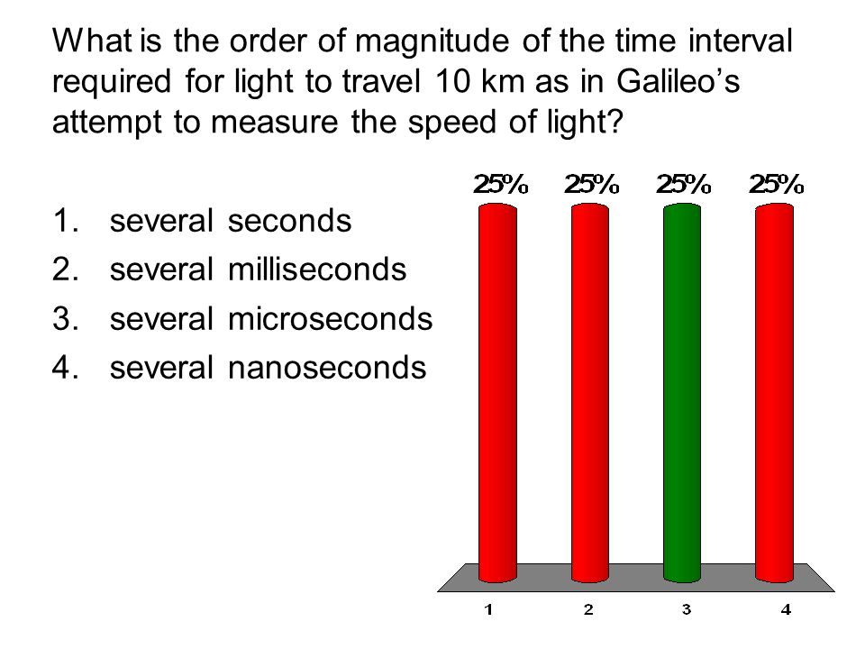 What is the order of magnitude of the time interval required for light to travel 10 km as in Galileo's attempt to measure the speed of light