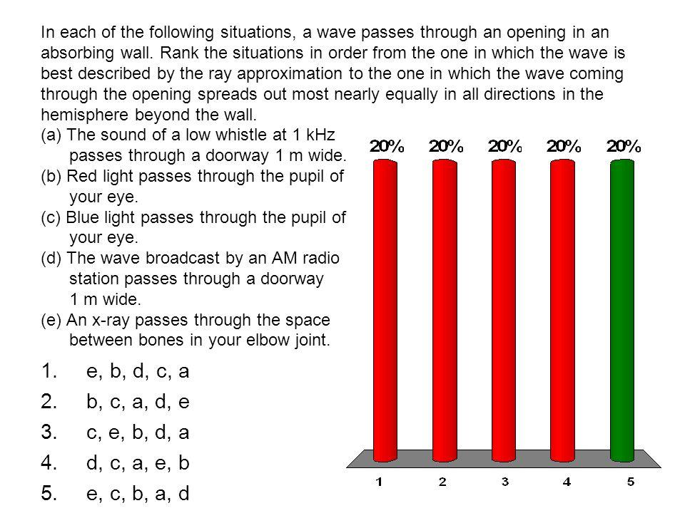 e, b, d, c, a b, c, a, d, e c, e, b, d, a d, c, a, e, b e, c, b, a, d