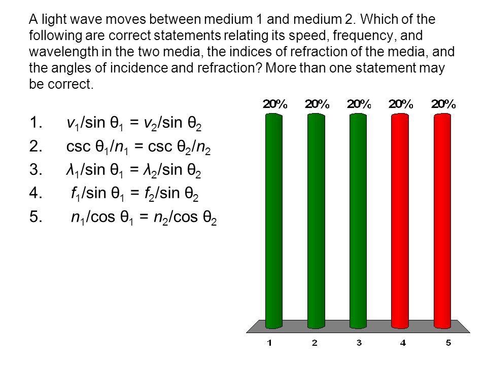 v1/sin θ1 = v2/sin θ2 csc θ1/n1 = csc θ2/n2 λ1/sin θ1 = λ2/sin θ2
