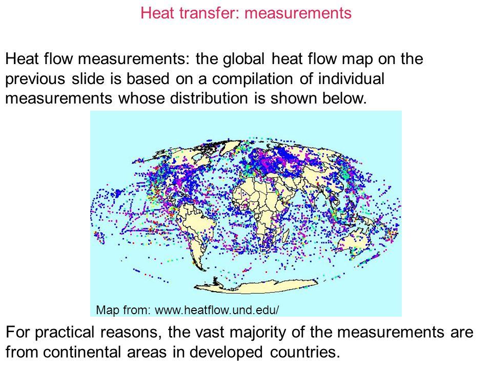 Heat transfer: measurements