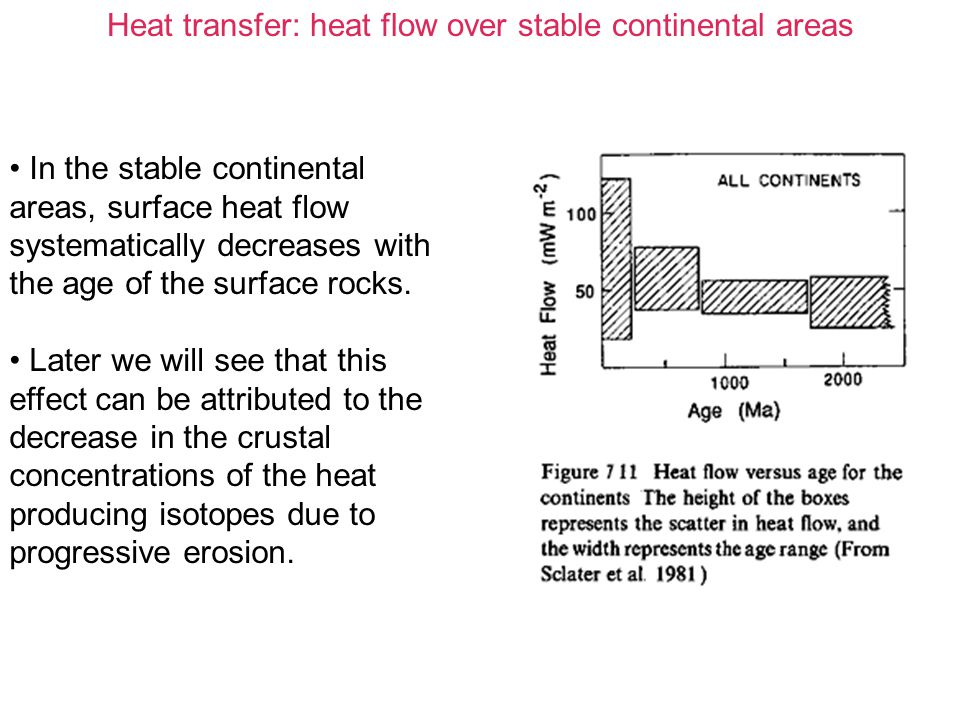 Heat transfer: heat flow over stable continental areas
