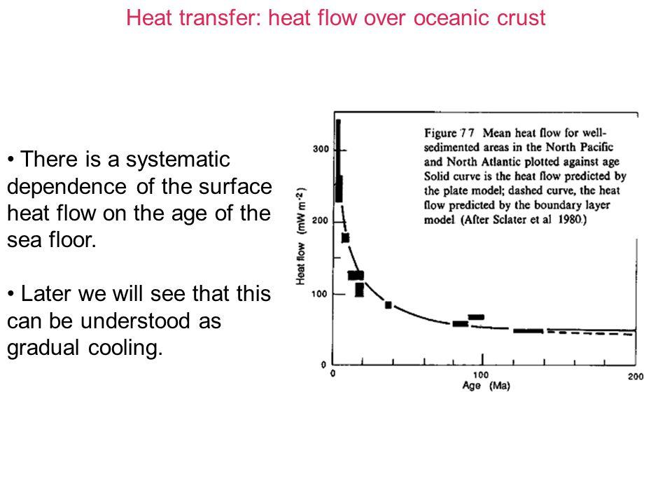 Heat transfer: heat flow over oceanic crust