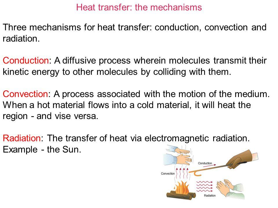 Heat transfer: the mechanisms