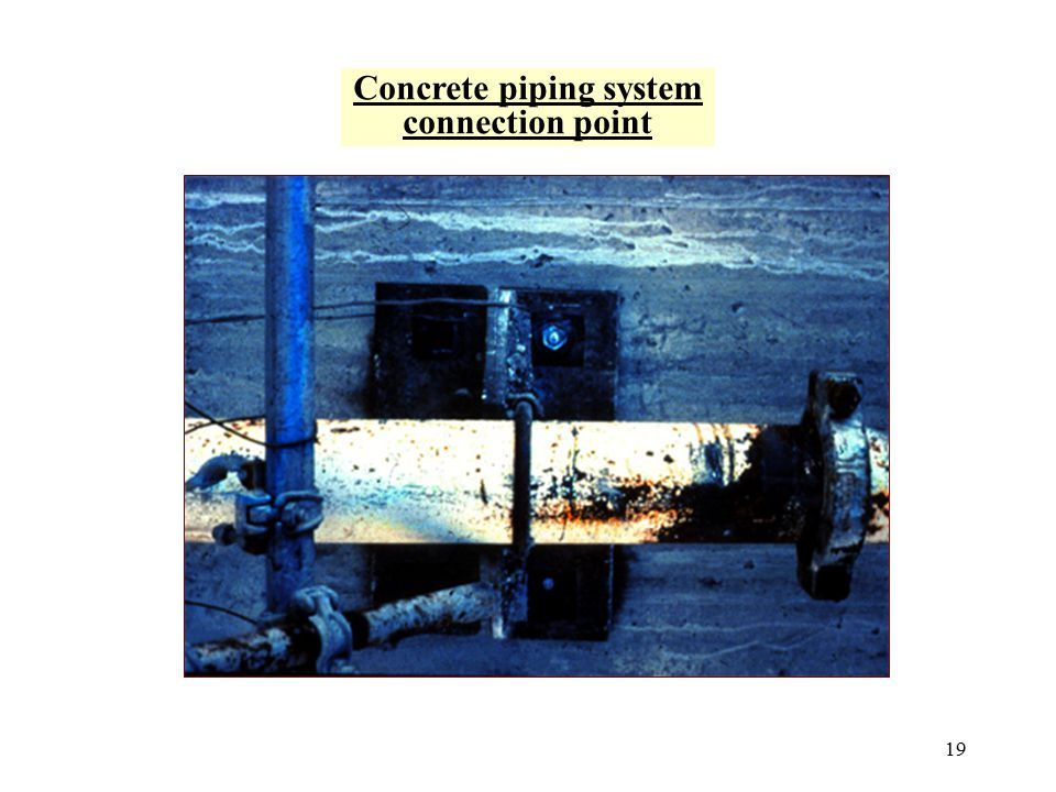 Concrete piping system