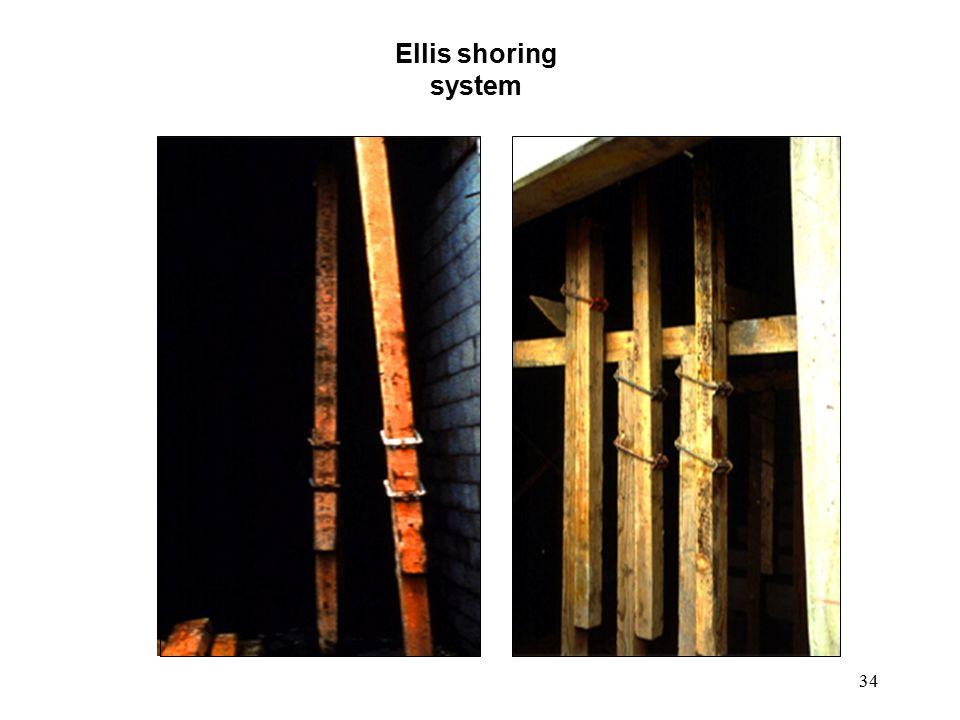 Ellis shoring system