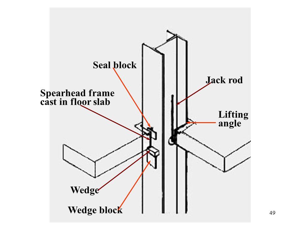 Seal block Jack rod Spearhead frame cast in floor slab Lifting angle Wedge Wedge block