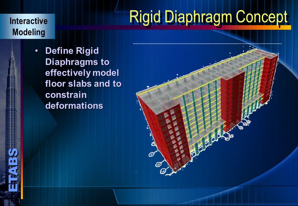 Rigid Diaphragm Concept