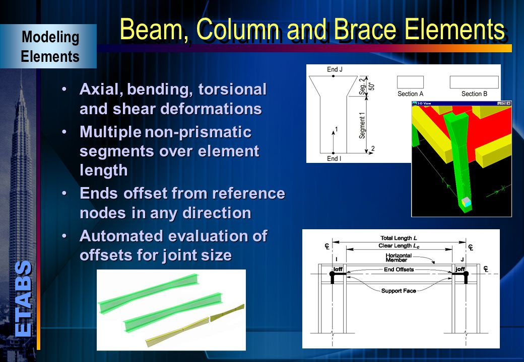 Beam, Column and Brace Elements