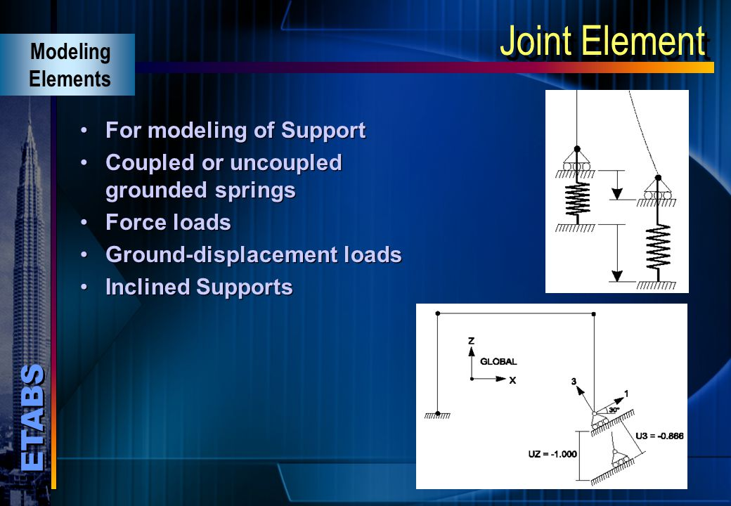 Joint Element Modeling Elements For modeling of Support