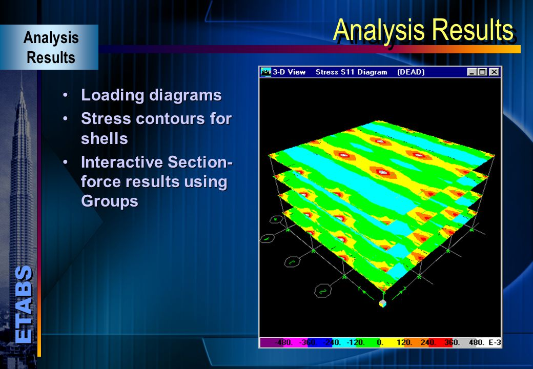 Analysis Results Analysis Results Loading diagrams