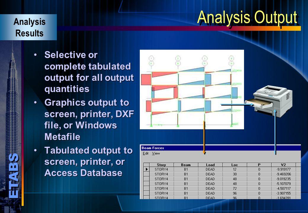 Analysis Output Analysis Results