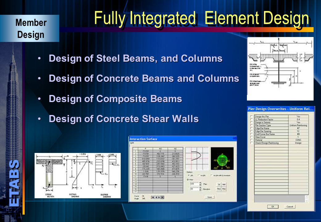 Fully Integrated Element Design