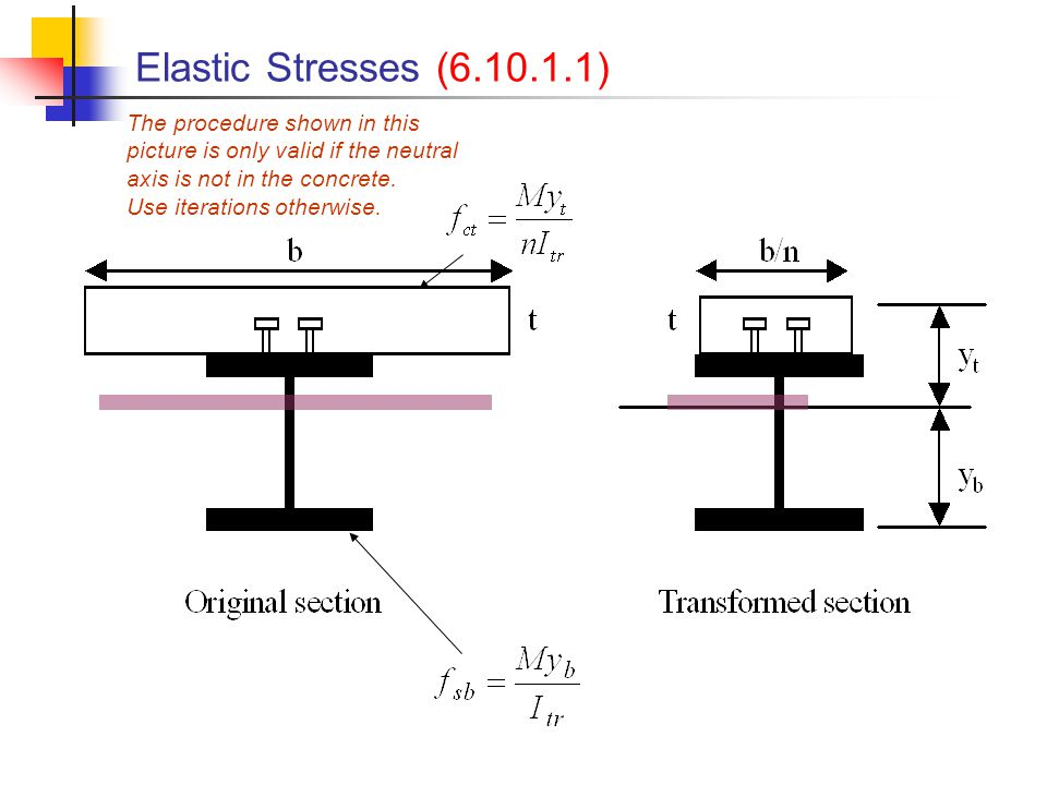 Elastic Stresses (6.10.1.1) The procedure shown in this picture is only valid if the neutral axis is not in the concrete.