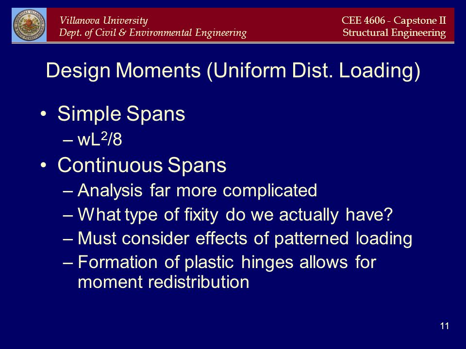 Design Moments (Uniform Dist. Loading)