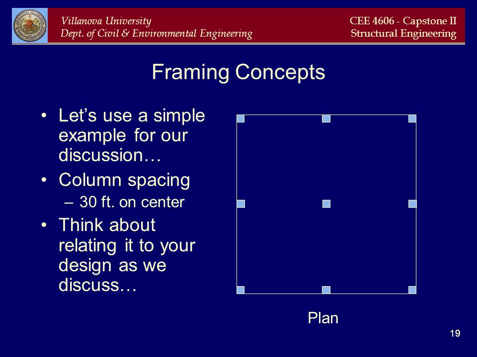 Framing Concepts Let's use a simple example for our discussion…
