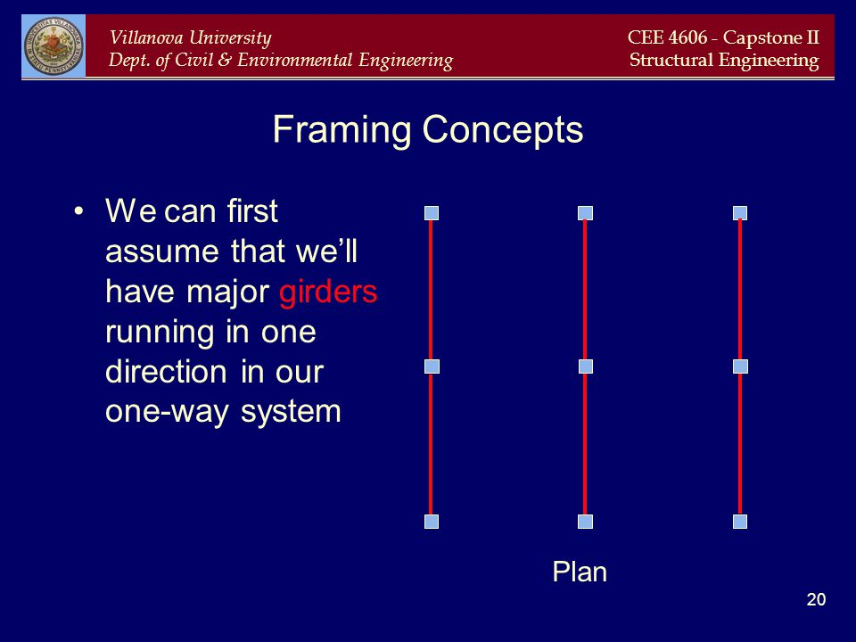 Framing Concepts We can first assume that we'll have major girders running in one direction in our one-way system.