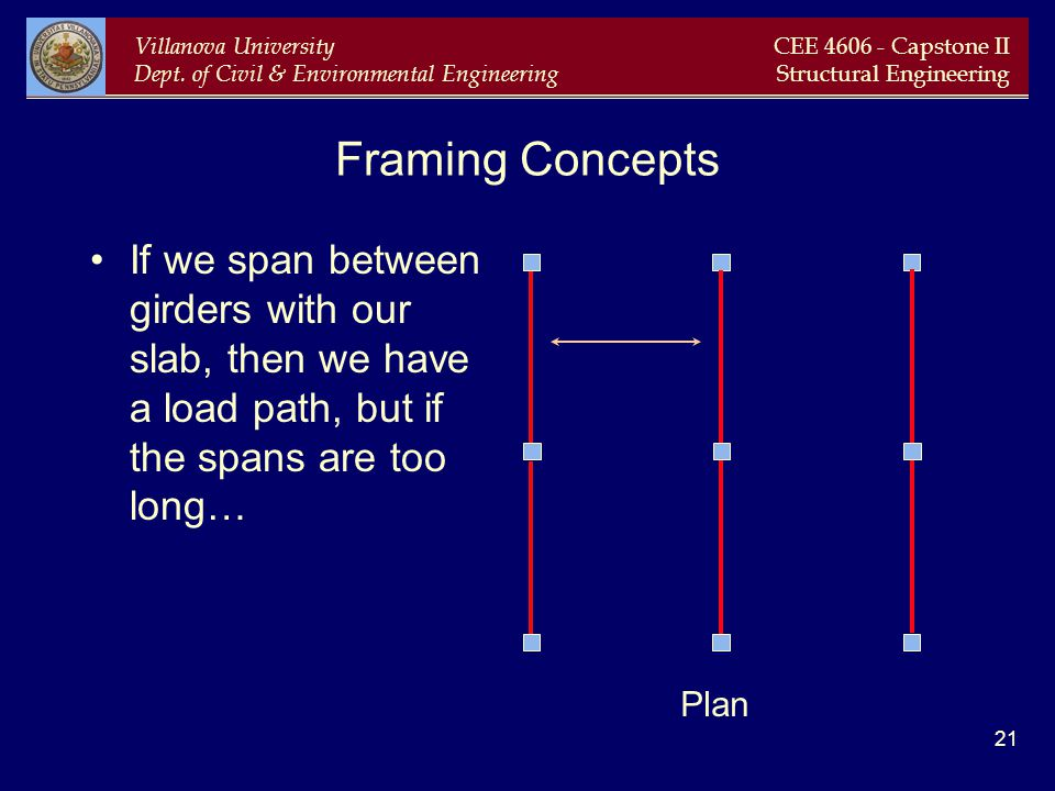 Framing Concepts If we span between girders with our slab, then we have a load path, but if the spans are too long…