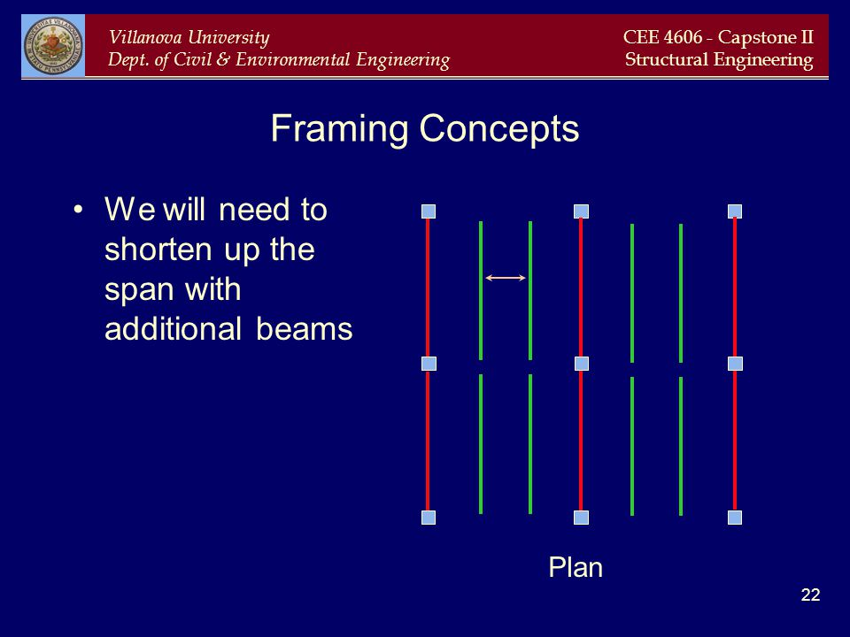 Framing Concepts We will need to shorten up the span with additional beams Plan