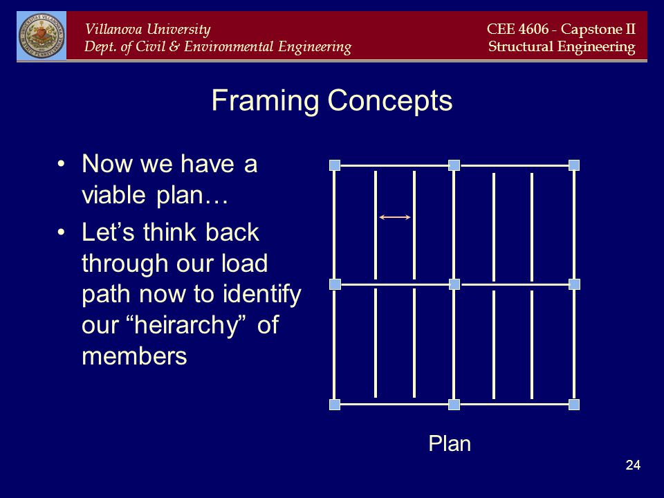 Framing Concepts Now we have a viable plan…