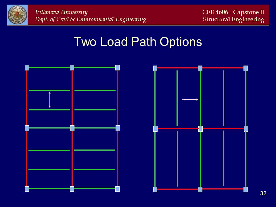 Two Load Path Options