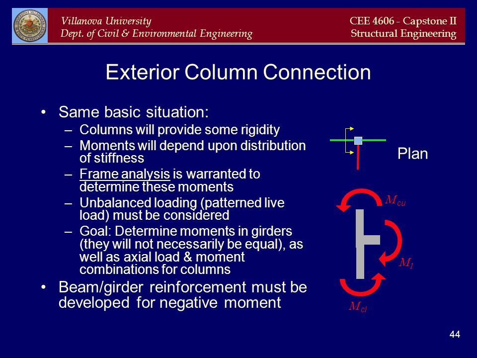 Exterior Column Connection