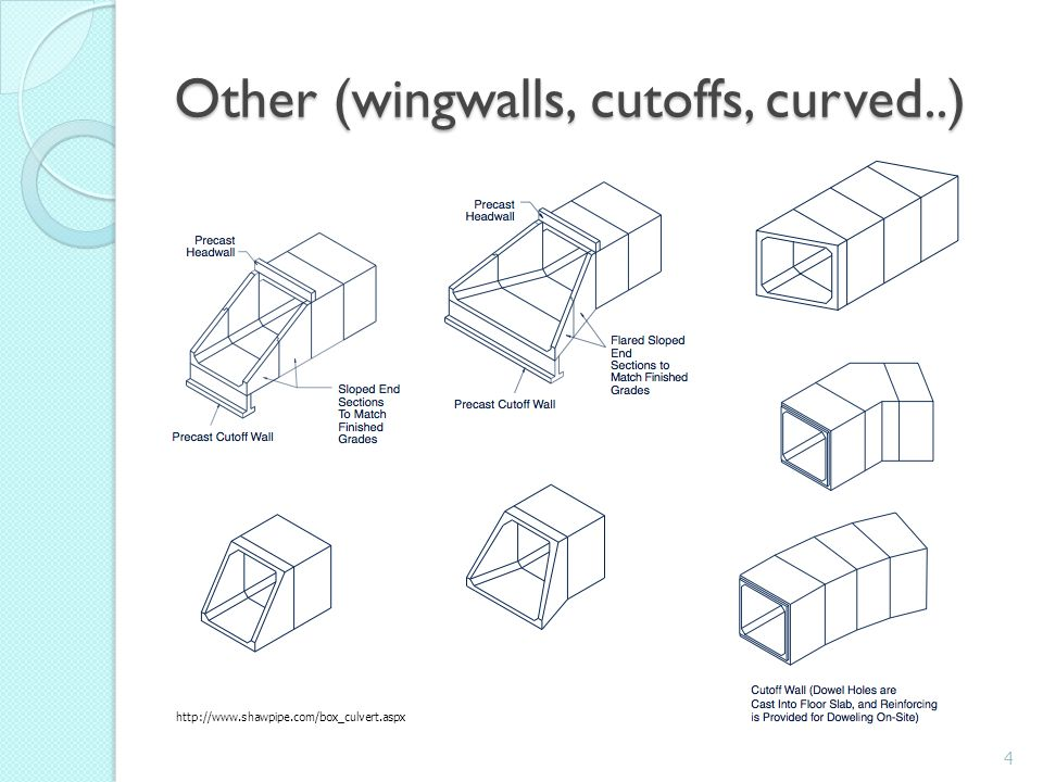 Other (wingwalls, cutoffs, curved..)
