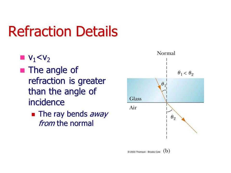 Refraction Details v1<v2