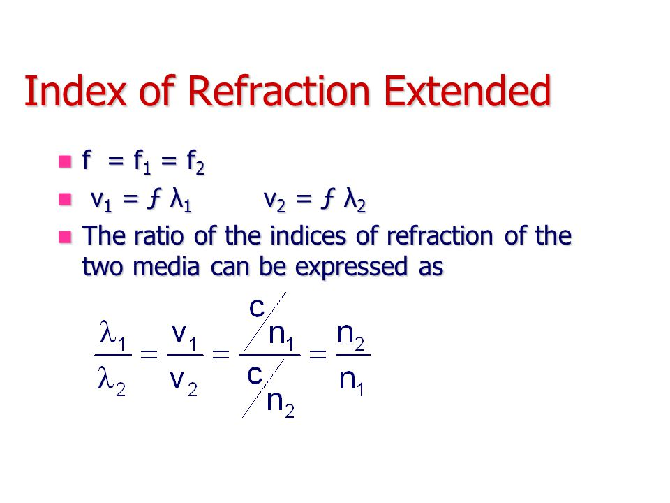 Index of Refraction Extended