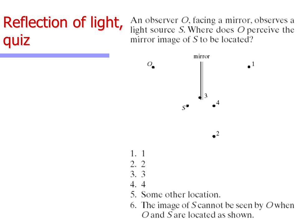 Reflection of light, quiz